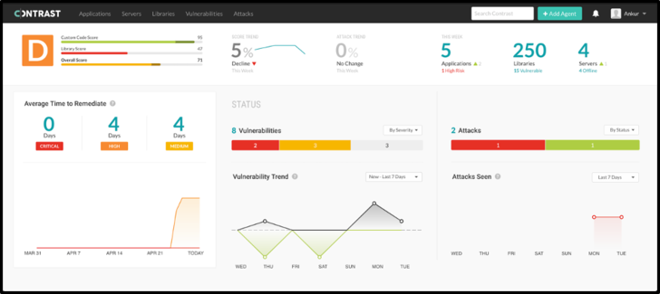 Contrast Security DevOps-Native AppSec Platform
