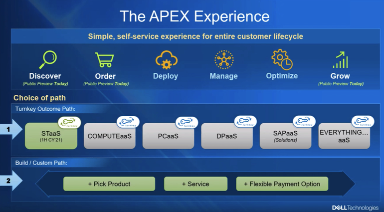 dell-technologies-project-apex-03.png